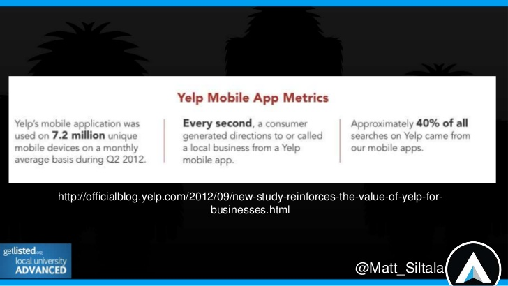 yelp statistiche mobile