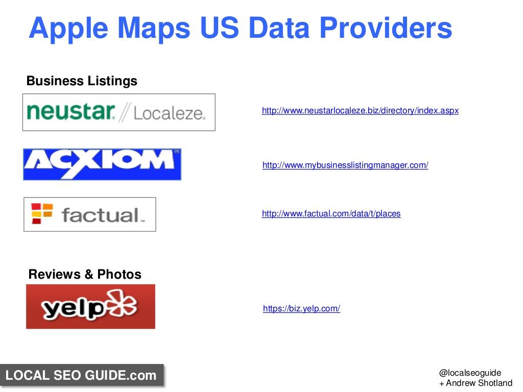 Fonti per Mappe Apple