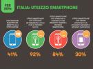 mobile marketing | okkei.it