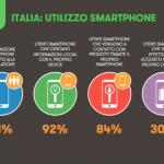 dati mobile marketing