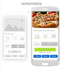 7 aspetti da implementare in una landing page mobile
