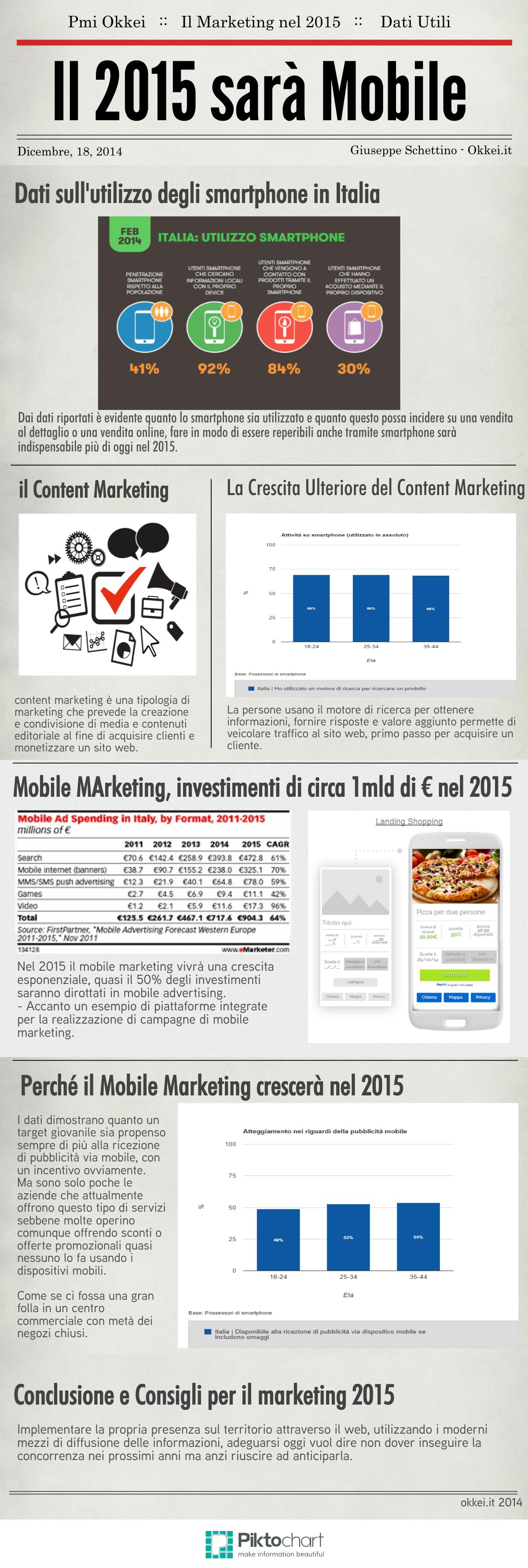 mobile marketing 2015