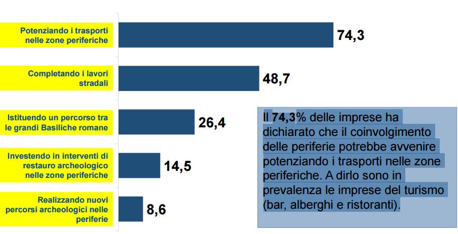 giubileo roma 2015  dati impatto sulla città 2 trasporti