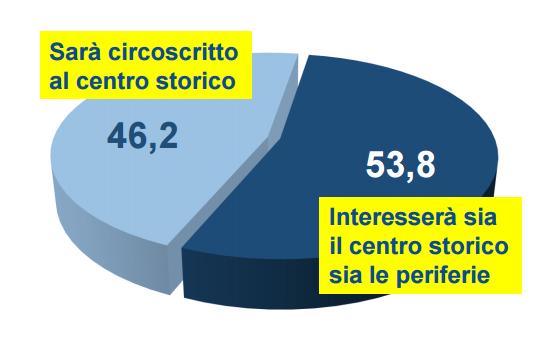 giubileo roma 2015 dati impatto sulla città