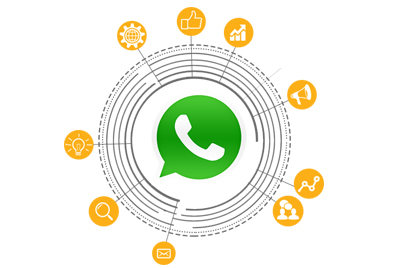 guida al marketing su whatsapp