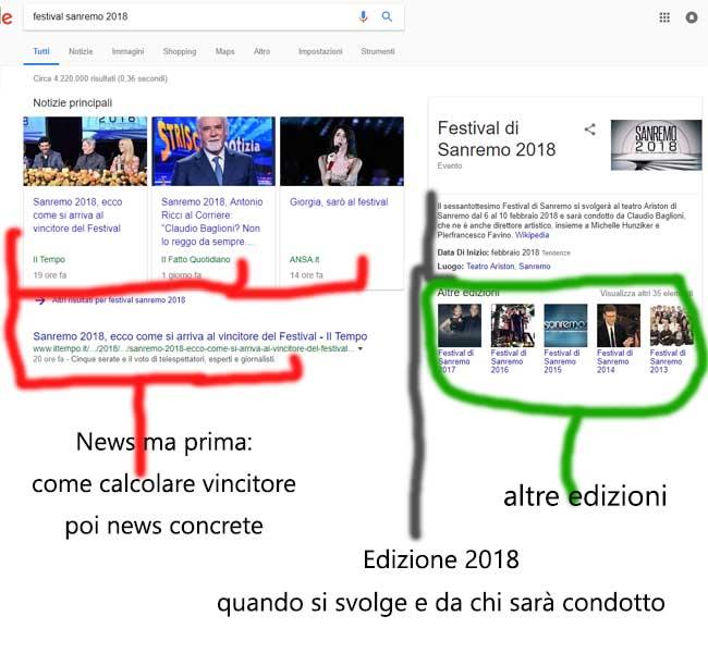 risultati desktop ricerca google parola chiave festival sanremo 2018