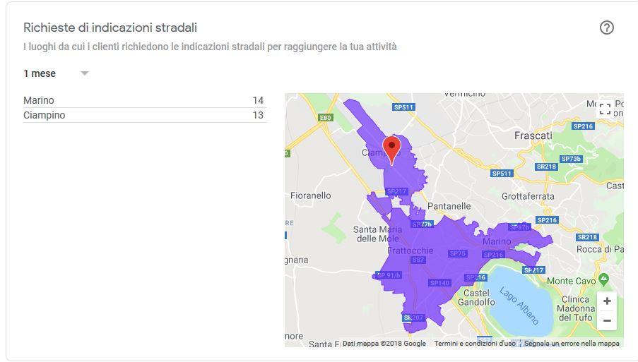 Statische indicazioni stradali scheda Google My business, da ciampino